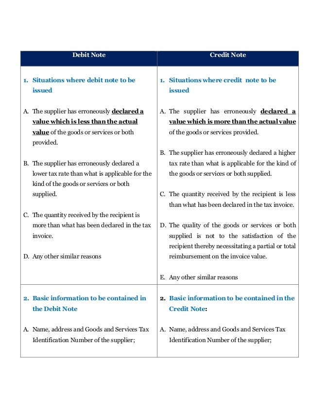 Debit note vs credit note debit note credit note 1 situations where debit note to be issued a the altavistaventures Choice Image