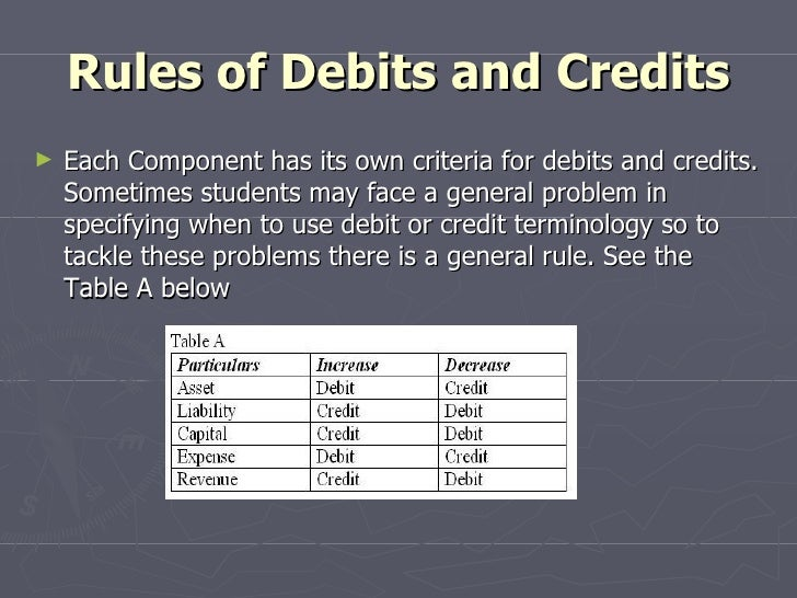 how to understand accounting debits and credits
