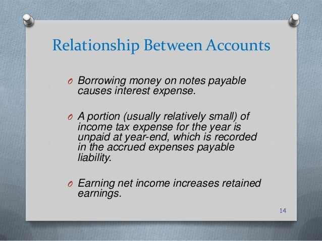 debits  credits   u0026 the relationship between the income
