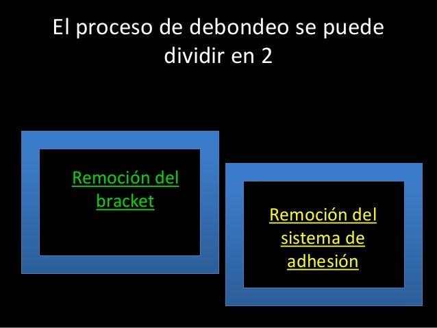 El proceso de debondeo se puededividir en 2Remoción delbracketRemoción delsistema deadhesión