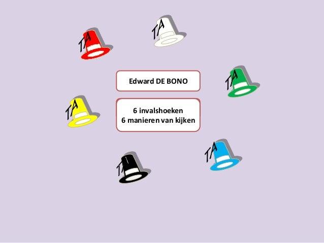 Edward DE BONO 6 denkhoeden6 invalshoeken 6 manieren van kijken