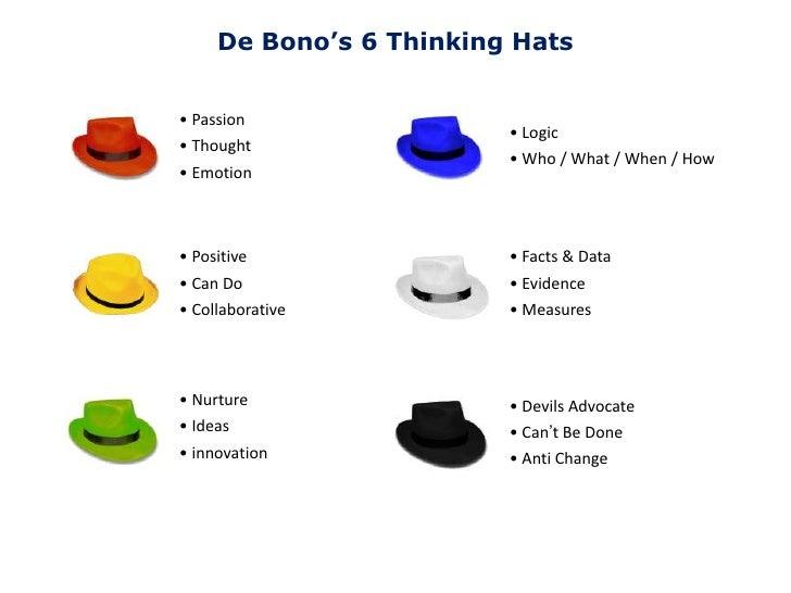 DE BONO 6 HATS EBOOK DOWNLOAD