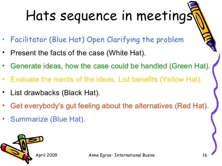 De Bono Six Thinking Hats Summary Anne Egros