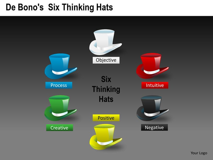 De Bonos Six Thinking Hats                       Objective                        Six           Process                 In...