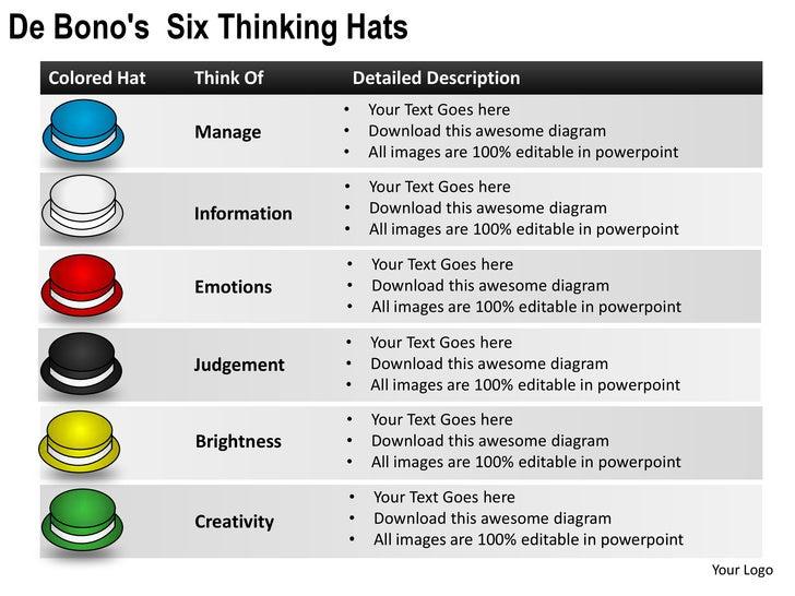 De bonos six thinking hats powerpoint presentation templates
