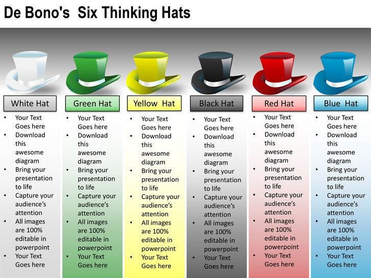 de bono thinking systems six thinking hats - 728×546
