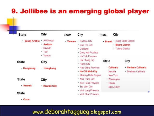 Mktg Plan for Jollibee