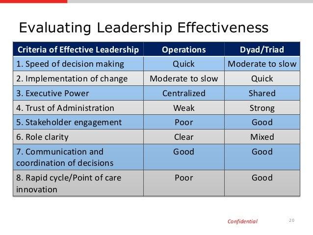 criteria of leadership effectiveness