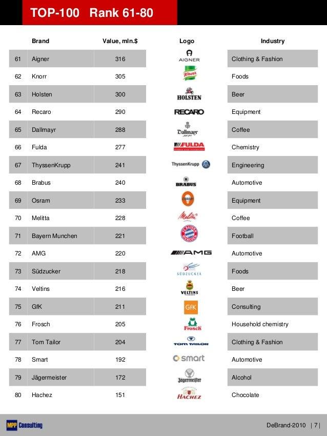 German fashion brands list 8