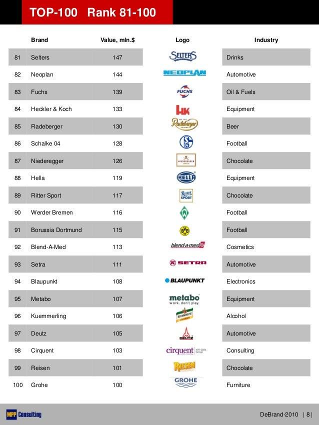 German fashion brands list 99
