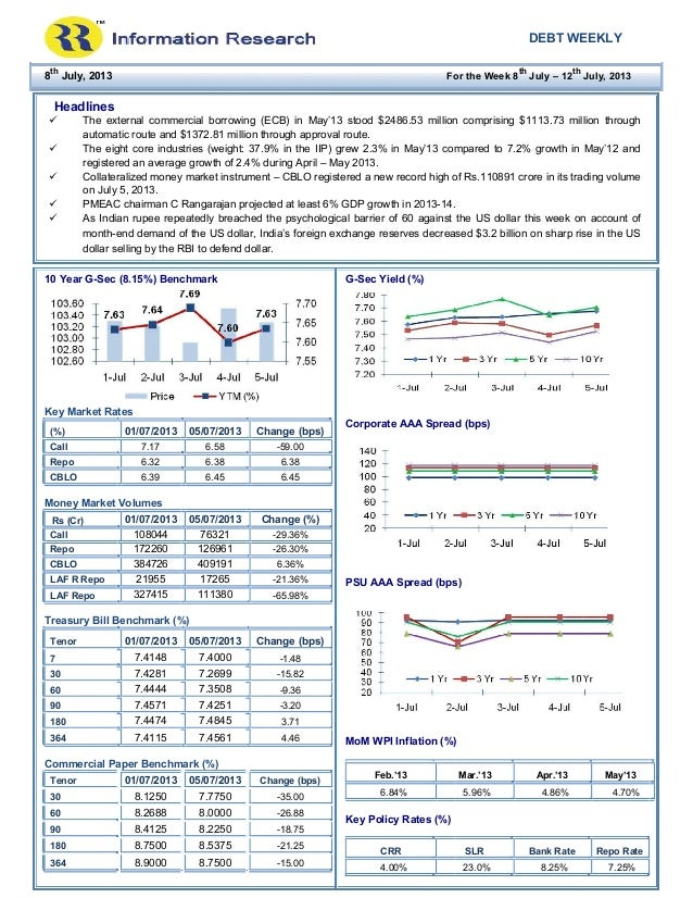 DEBT WEEKLY 8 th July, 2013 For the Week 8 th July – 12 th July, 2013 Headlines  The external commercial borrowing (ECB) ...