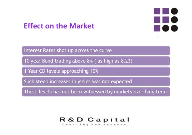 Outlook and strategy Domestic Macro factors are supportive to softer rates Global markets volatility and sharp depreciatio...