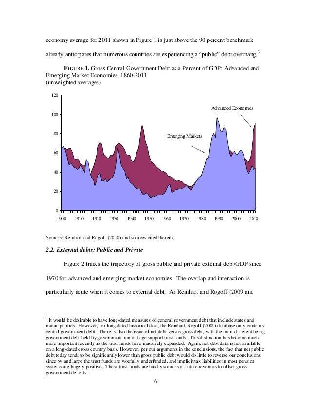 debt-overhang-past-and-present-7-638.jpg