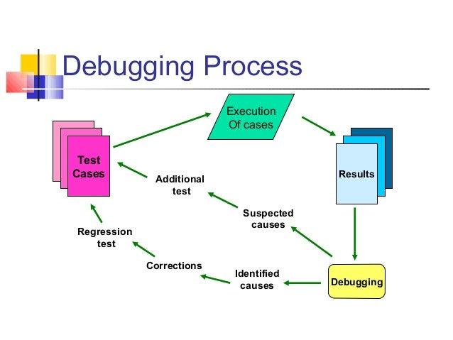 Debugging Slide 3