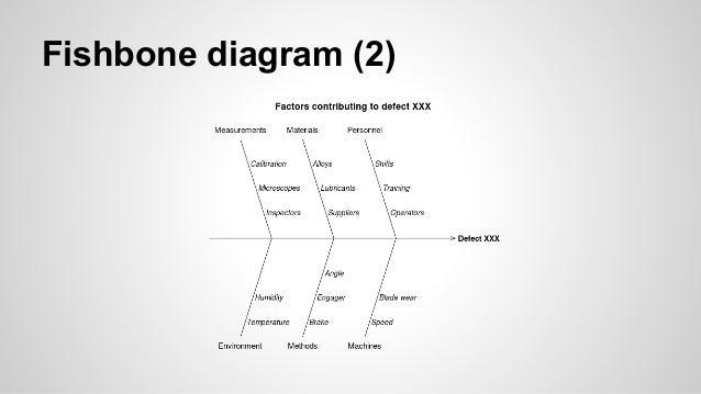 Debugging javascript by thomas bindzus founder vinagility thanh fishbone diagram 2 ccuart Choice Image