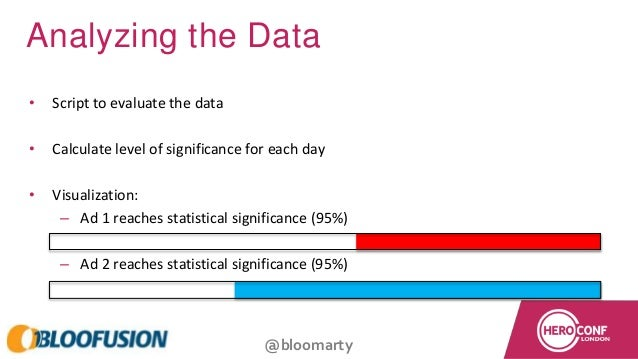 @bloomarty Analyzing the Data • Script to evaluate the data • Calculate level of significance for each day • Visualization...