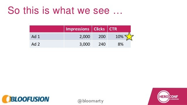 @bloomarty So this is what we see … Impressions Clicks CTR Ad 1 2,000 200 10% Ad 2 3,000 240 8%