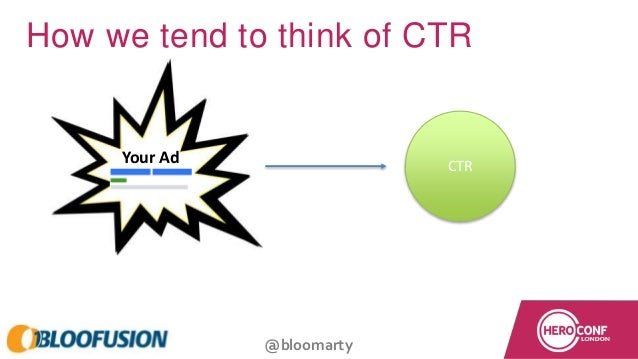 @bloomarty How we tend to think of CTR CTR Your Ad