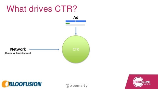 @bloomarty What drives CTR? CTR Ad Network (Google vs. Search Partners)
