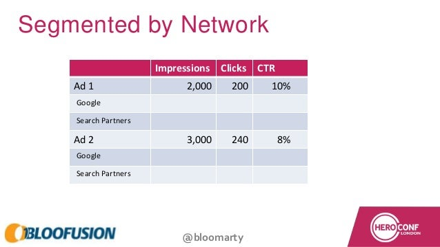 @bloomarty Segmented by Network Impressions Clicks CTR Ad 1 2,000 200 10% Google Search Partners Ad 2 3,000 240 8% Google ...