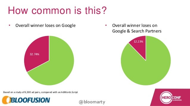 @bloomarty How common is this? Based on a study of 6,500 ad pairs, compared with an AdWords Script • Overall winner loses ...