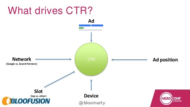@bloomarty What drives CTR? CTR Ad Device Ad positionNetwork (Google vs. Search Partners) Slot (top vs. other)