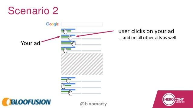 @bloomarty Scenario 2 Your ad user clicks on your ad … and on all other ads as well