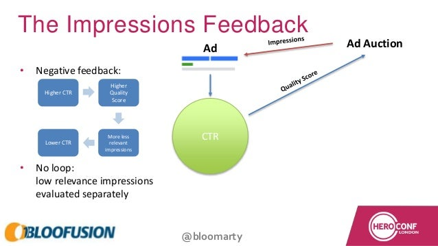 @bloomarty The Impressions Feedback • Negative feedback: • No loop: low relevance impressions evaluated separately Higher ...