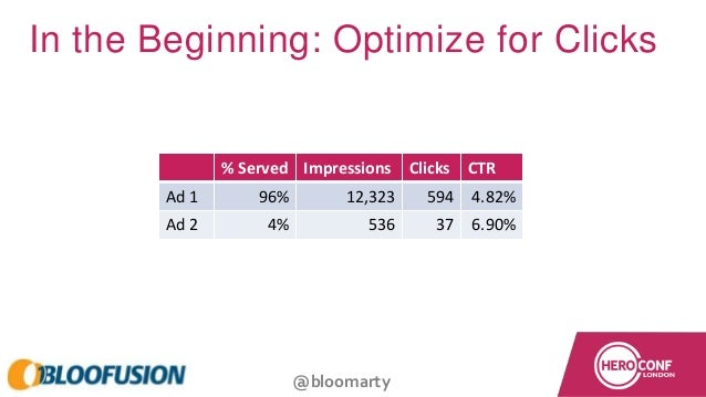 @bloomarty In the Beginning: Optimize for Clicks % Served Impressions Clicks CTR Ad 1 96% 12,323 594 4.82% Ad 2 4% 536 37 ...