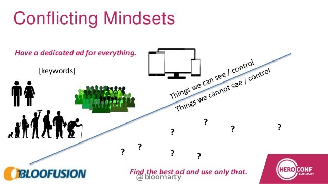 @bloomarty Conflicting Mindsets Have a dedicated ad for everything. Find the best ad and use only that. [keywords] ? ? ? ?...