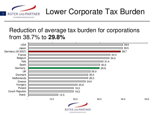 Debunking the tax and legal myths of doing business in Germany Slide 3