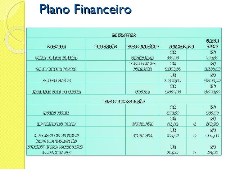 business plan of jollibee usa