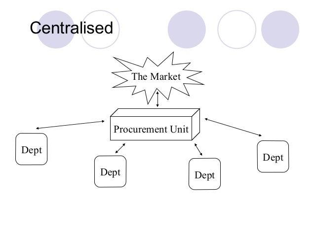 A view of procurement best practice