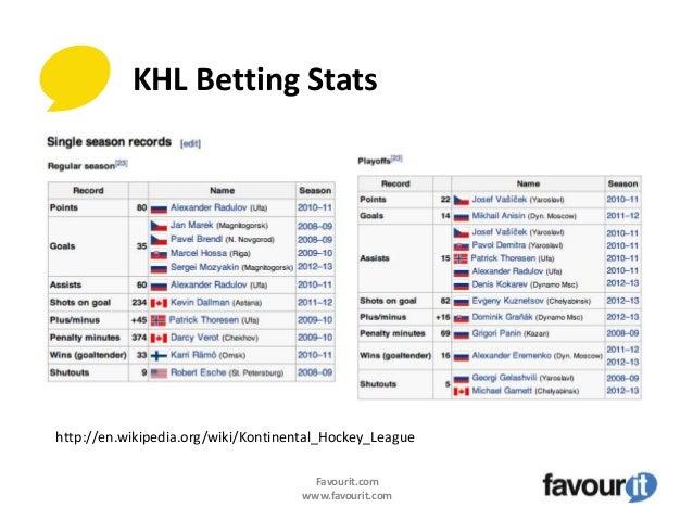 khl betting expert basketball