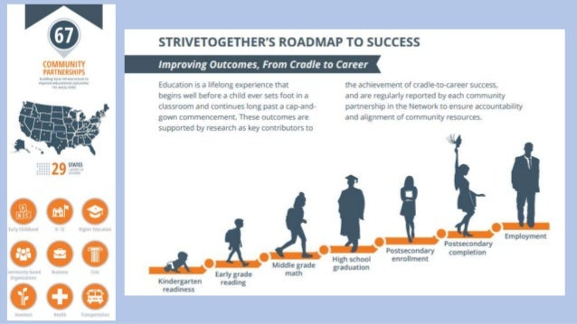 Geneva's First 1000 Days Promise The Cradle part of Cradle to Career A School Readiness Action Team partnership with Boys ...