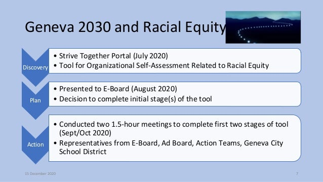 Geneva 2030 and Racial Equity Advisory Board Alejandra Molina, Jane Gerling, Renee Grant* Executive Board Phil Breitfeld, ...