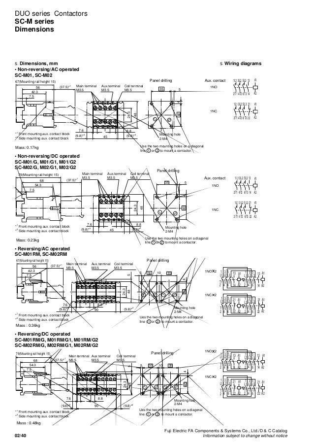 02- Manual Motor Starter