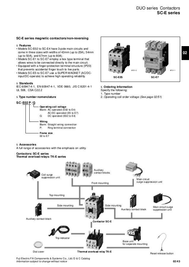 02- Manual Motor Starter - Fuji Electric on