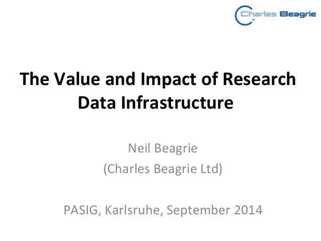 The Value and Impact of Research Data Infrastructure Neil Beagrie (Charles Beagrie Ltd) PASIG, Karlsruhe, September 2014