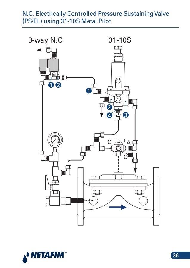 36 Volt Club Car Wiring Diagram 1984 - Wiring Diagram Networks