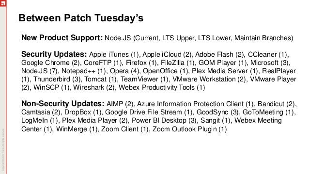 December 2018 Patch Tuesday Analysis