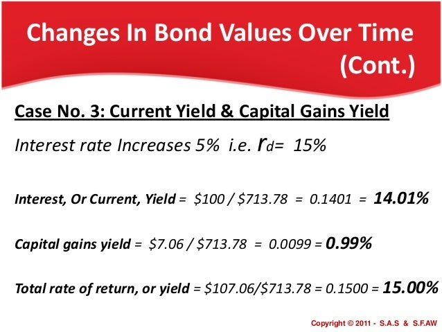valuation of bonds and shares pdf