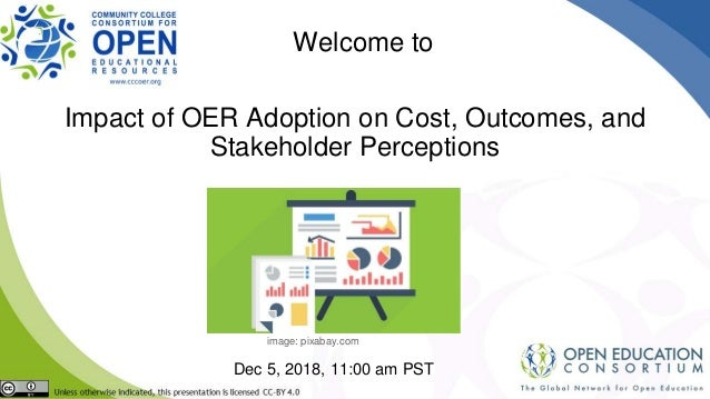 Impact of OER Adoption on Cost, Outcomes, and Stakeholder Perceptions Dec 5, 2018, 11:00 am PST Welcome to image: pixabay....