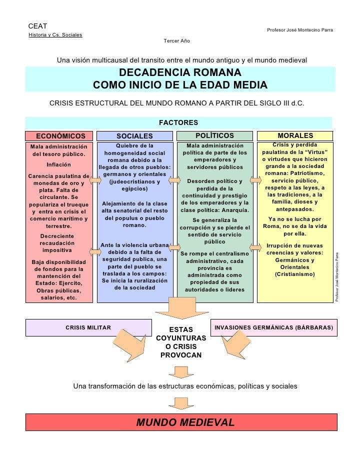CEAT                                                                                   ProfesorJoséMontecinoParra Histo...