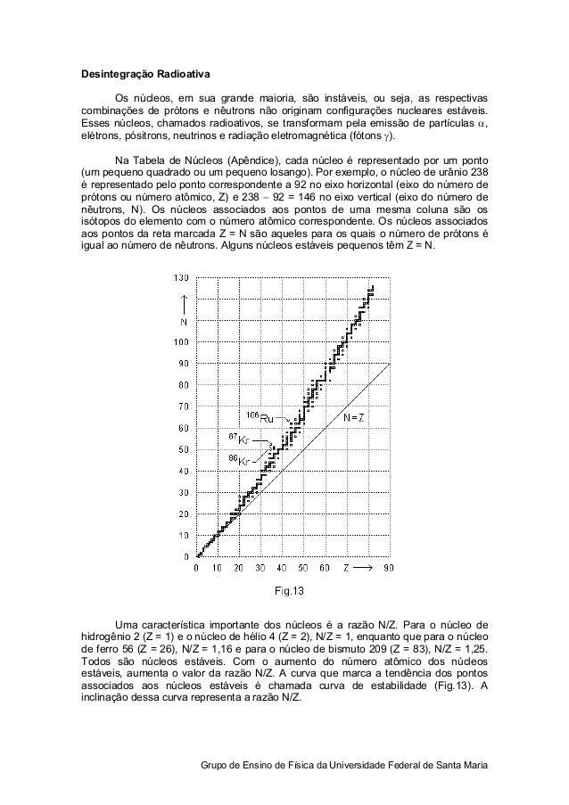 Grupo de Ensino de Física da Universidade Federal de Santa Maria Desintegração Radioativa Os núcleos, em sua grande maiori...