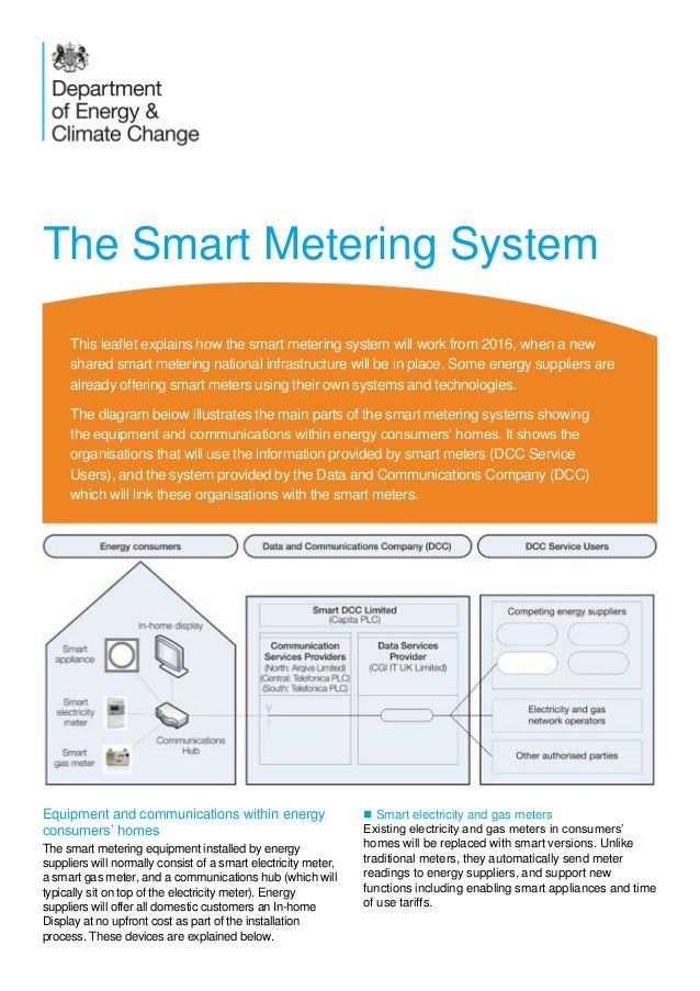 The Smart Metering System Equipment and communications within energy consumers' homes The smart metering equipment install...