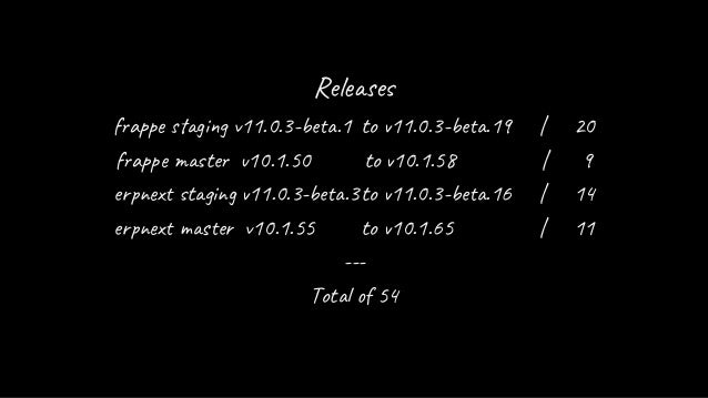 Rel e f a p gi v11.0.3-be .1 to 11.0.3-be .19 | 20 f a p te 10.1.50 to 10.1.58 | 9 er x t i g 11.0.3-be .3to 11.0.3-be .16...