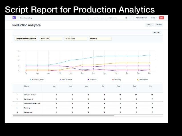 Customer/Supplier dashboard for multi company setup • Show company wise annual billing and total unpaid for a customer
