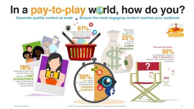 4 Ways to Develop Amazing Social Media Content Slide 3