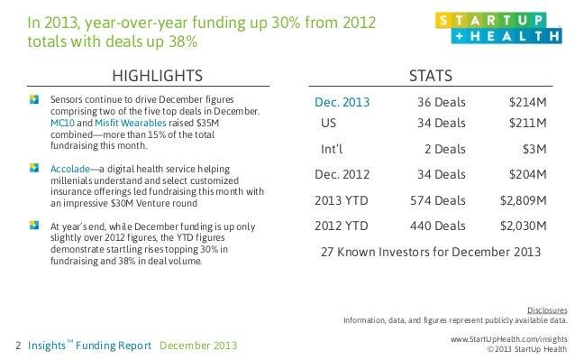 Digital Health Insights Funding Report - December 2013 Slide 2